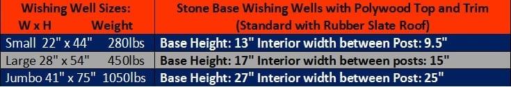 Stone Base Wishing Well Size Chart