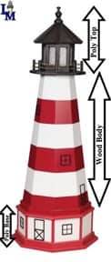 Assateague Hybrid Lighthouses for your Lawn