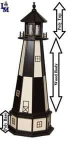Cape Lookout Hybrid Lighthouses for your Yard