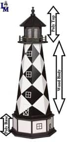 Cape Lookout Hybrid Lighthouses for your Lawn