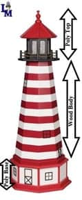 West Quoddy Hybrid Lighthouses for your Yard
