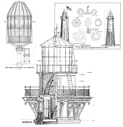 how to build a lighthouse
